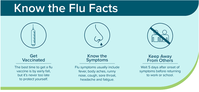 5 Facts About the Flu Shot Before Flu Season | About Boulder ...