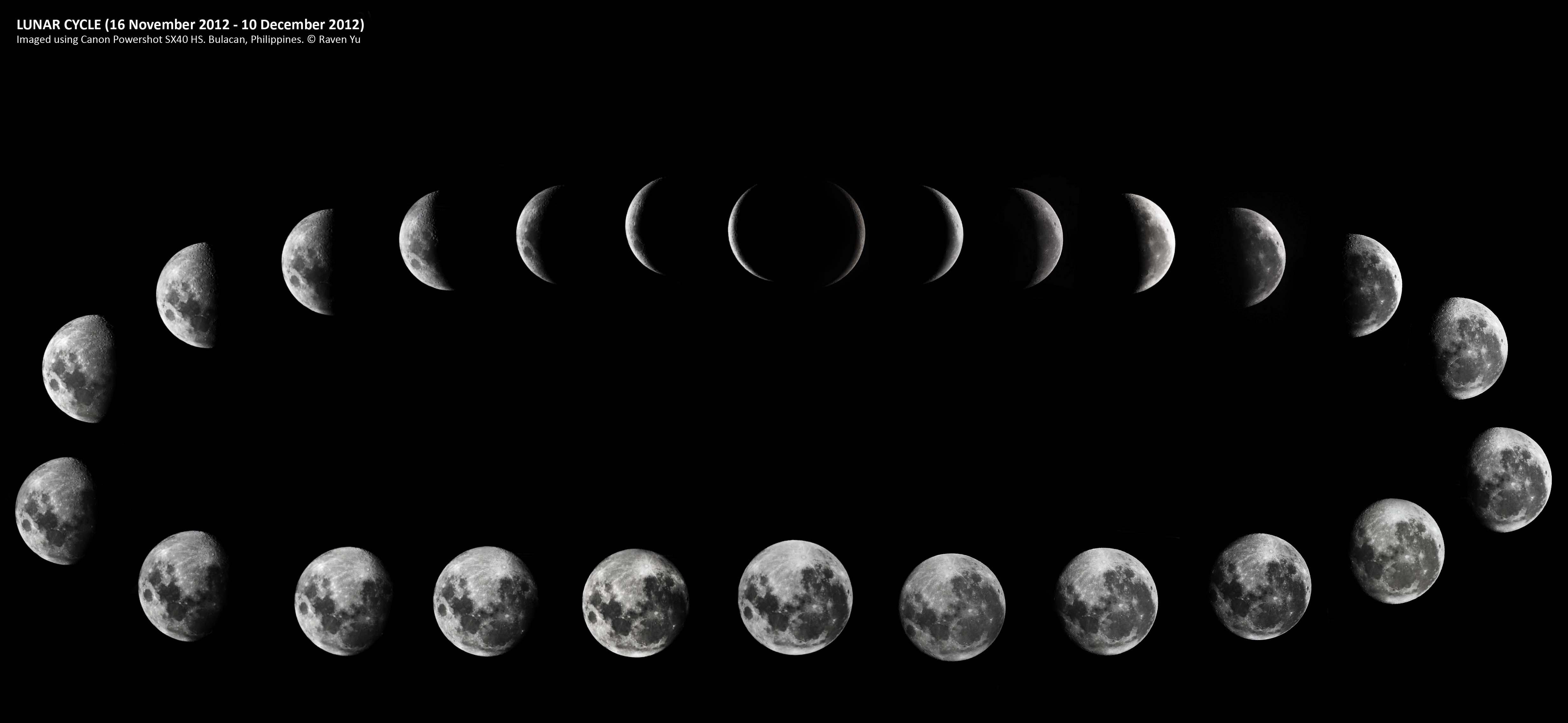 Moon Phases In Ramadan Flash