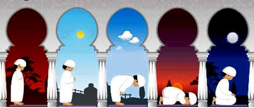 Islamic Girl Cartoon Wallpaper The Five Daily Prayers Any Mention In The Qur An