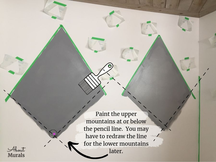 Painting tips for a DIY Mountain Mural from AboutMurals.ca