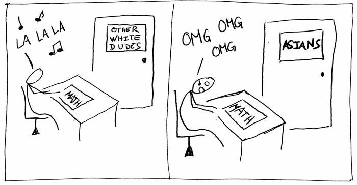 Stereotype Threat Comic