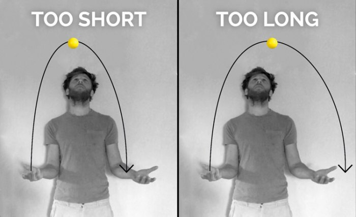 Learn a Cool Trick From a High-Level Circus Performer