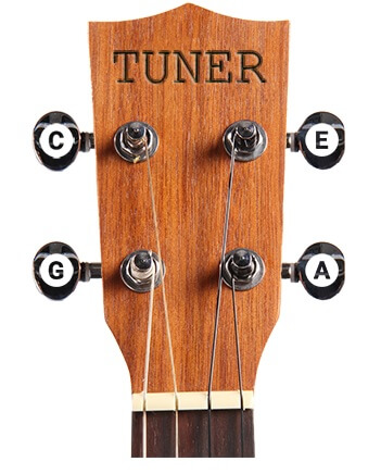 Online Tuner For Ukulele - Embed Tuner For Your Website