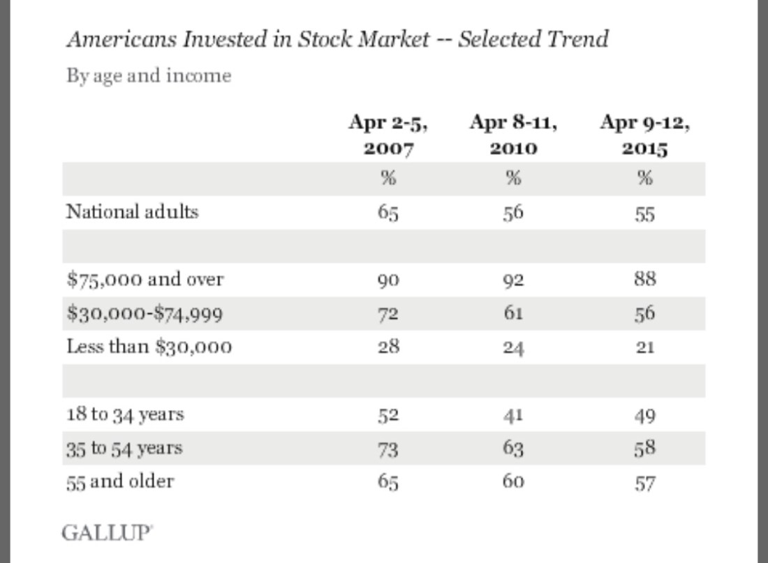 img_0240 Doing the Opposite of Everyone Else Can Be Beneficial contrarian investing opposite of everyone else philosophy stock market