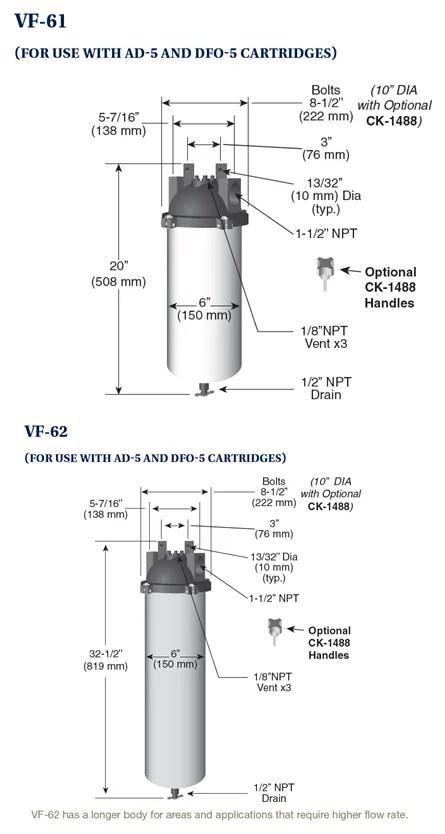Velcon Diesel Fuel Filtration VF-61 & VF-62