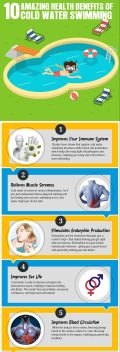 10 Amazing Health Benefits of Cold Water Swimming [Infographic]