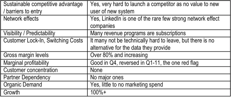 All Revenue is Not Created Equal: The Keys to the 10X Revenue Club