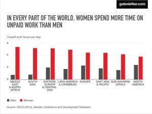 Photo: Gates Foundation