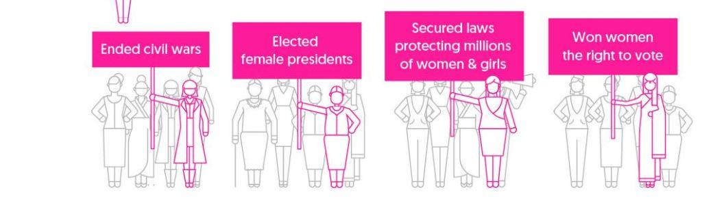 Women Movement 3