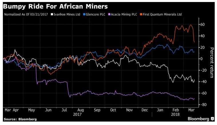 African Miners Ride