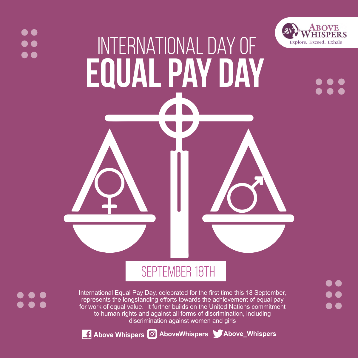 International Day of Equal Pay day
