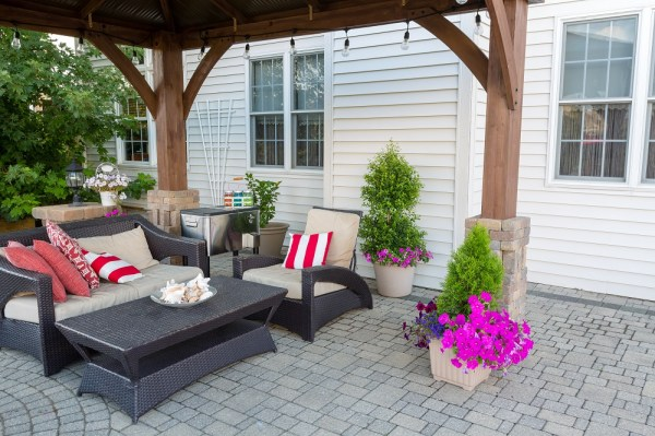 landscaping trends 2019 's