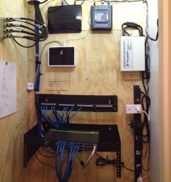diy home network closet [ 3296 x 2544 Pixel ]