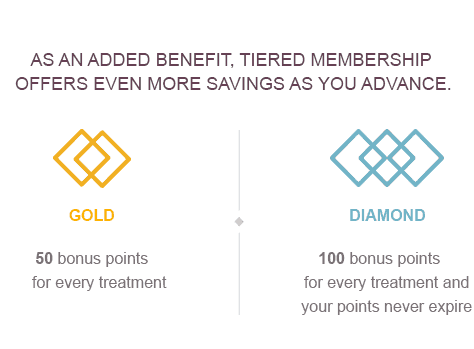 AS AN ADDED BENEFIT, TIERED MEMBERSHIP OFFERS EVEN MORE SAVINGS AS YOU ADVANCE - GOLD: 50 bonus points for every treatment - DIAMOND: 100 bonus points for every treatment and your points never expire
