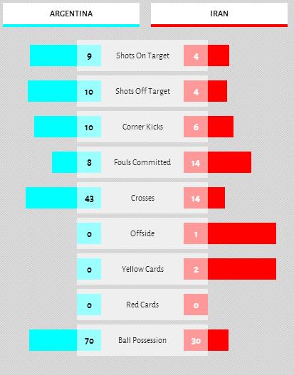 LIVSports.in   Argentina vs Iran   Live