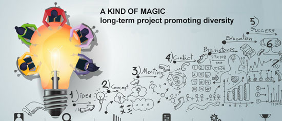 Training Course - A KIND OF MAGIC long-term project promoting diversity - Italy - abroadship.org