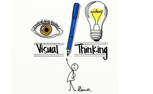 Training course:GO VISUAL: Visual Thinking Tools for Educators Dealing With Integration of Migrants And Refugees - Austria - abroadship.org