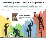 "TC ""Intercultural competences in youth work"" - Krusevac, Serbia - Virginia Mennonite Conference"
