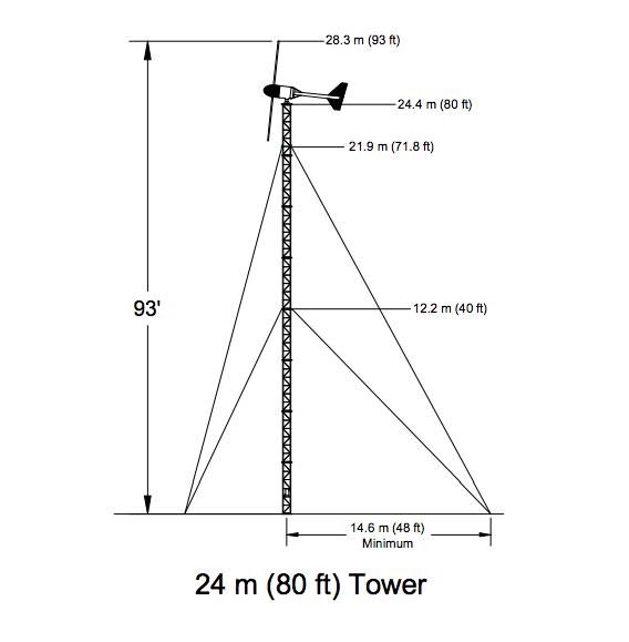 Bergey 80' Excel guyed lattice tower kit — ABS Alaskan