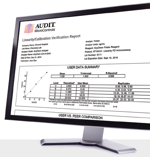 Audit Micro Linearity Software for clinical analysers from AB Scientific