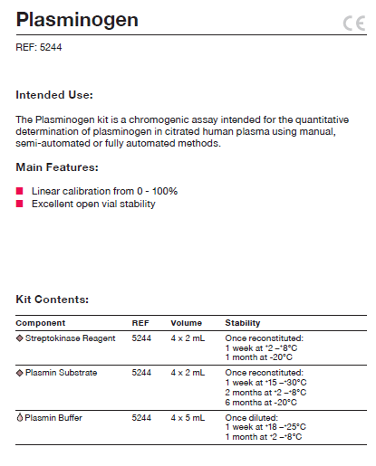 Plasminogen chromogenic assay kit