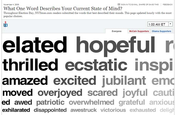 nytimes_word_cloud