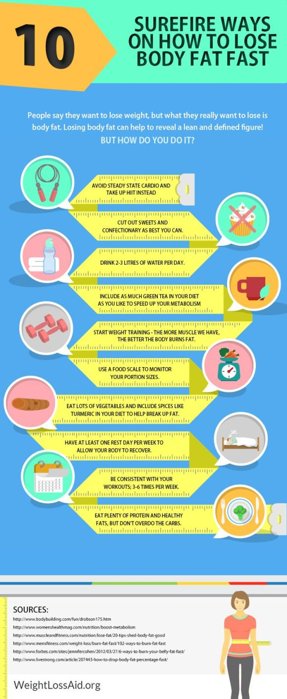 Weight Loss Tips to help you lose weight and argue. These ...