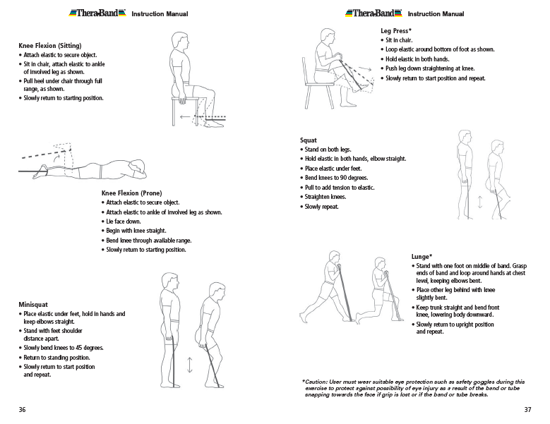wobble chair chiropractic light weight wheel chairs theraband exercise information for patients and consumers page 36-37 – absolute health incorporated