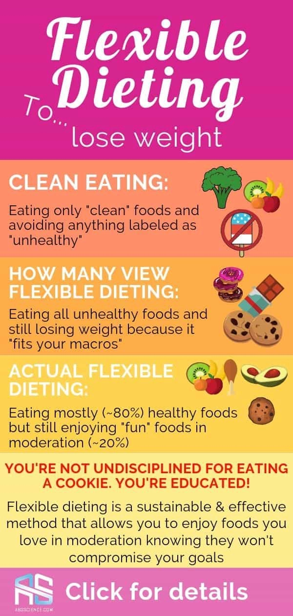 This is a picture that shows why flexible dieting is goo solution for how to stop cravings