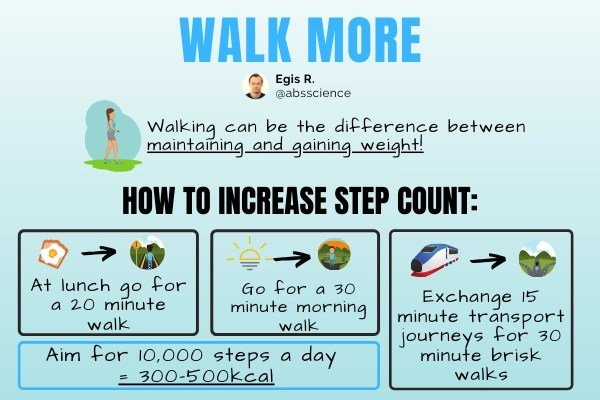 This is the picture which shows how to increase neat levels by walking more