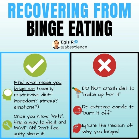 This the picture that shows how to recover from binge eating