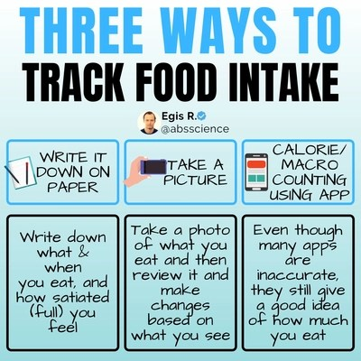 this is the picture showing the seventh habit required to lose 20 pounds - tracking food intake