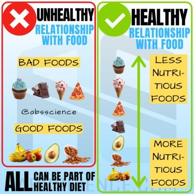 this is the picture showing the second skill required to lose 20 pounds - minimize junk food
