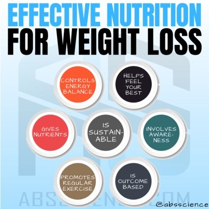 this is the picture of 7 keys for effective nutrition for weight loss