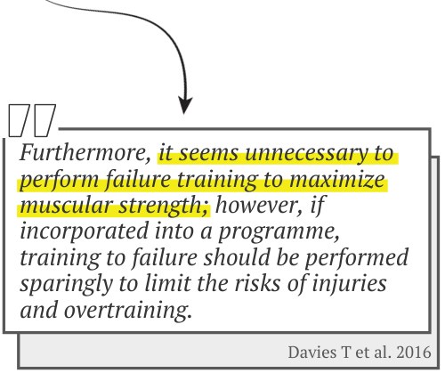 This is the outcome of the study that looked at whether you should train to failure or not