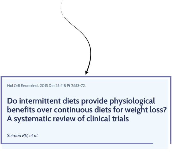 the second study on intermittent fasting versus continuous energy restriction