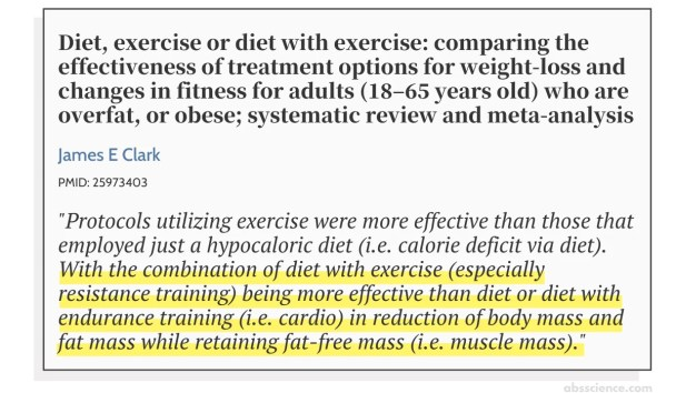 James E Clark systematic review and meta-analysis in which he looked at weight loss effectiveness in three groups: diet only, exercise only, exercise plus diet. Conclusion.