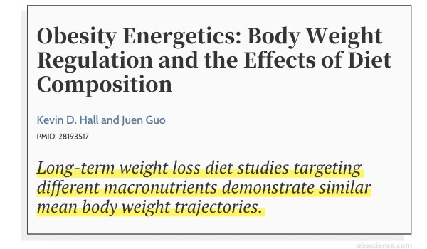 All the studies showing all macro ratios lead to the same fat loss outcomes