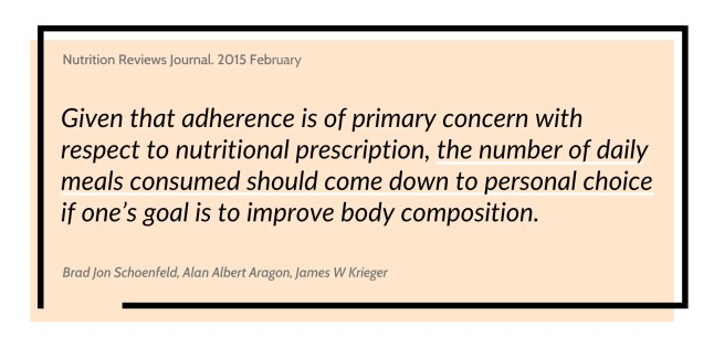 Brad Jon Schoenfeld, Alan Albert Aragon, James W. Krieger study on meal frequency and weight loss. Study conclusion.