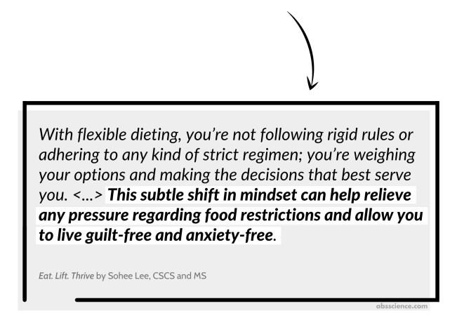 Sohee Lee on flexible dieting