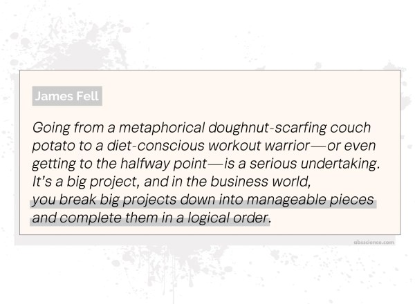 Going from a metaphorical doughnut-scarfing couch potato to a diet-conscious workout warrior—or even getting to the halfway point—is a serious undertaking. It's a big project, and in the business world, you break big projects down into manageable pieces and complete them in a logical order.