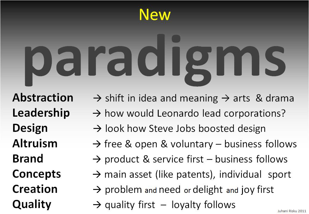 Paradigm Shift Examples In Life