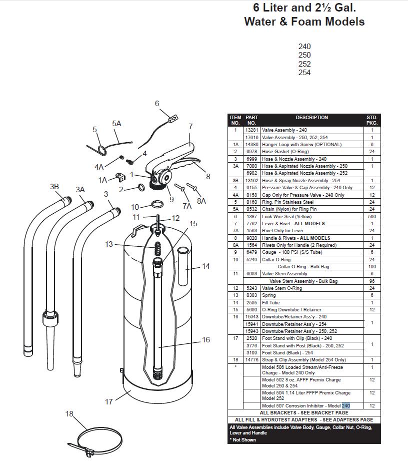 Amerex Wiring Diagram Columbia Wiring Diagram Wiring