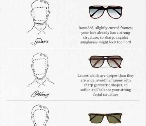 e952fe59a إختيار النظارة الشمسية 61216 - شبكة ابو نواف