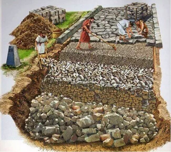 طريق روماني