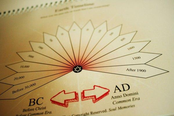 soul memories - pendulum charts 8343922835 o - Soul Memories – Past Life Regression Karmic Lessons Pendulum Charts Dowsing System