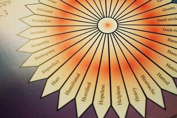 soul memories - pendulum charts 8343922899 o - Soul Memories – Past Life Regression Karmic Lessons Pendulum Charts Dowsing System