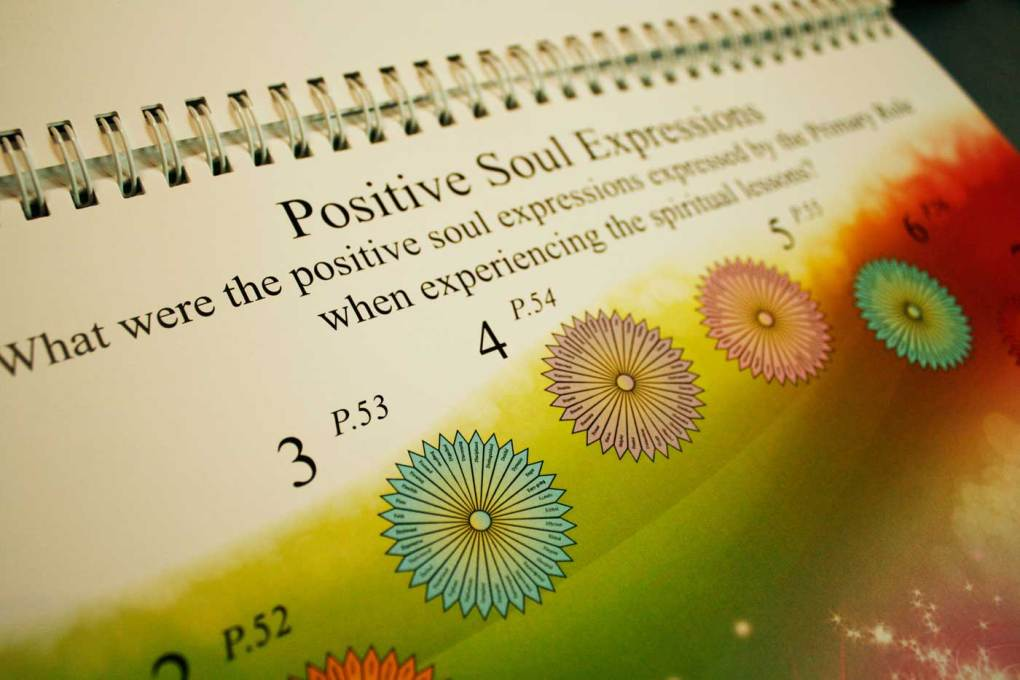 Soul Memories Past Life Regression Pendulum Charts