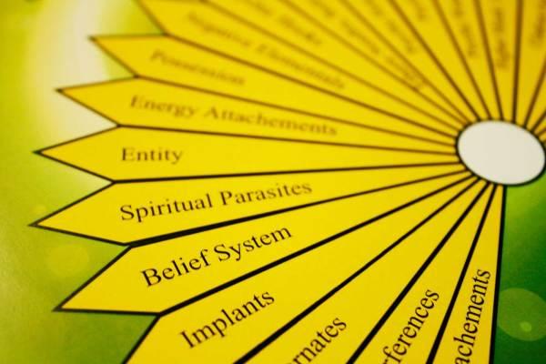soul memories - sm0005 8341432458 o - Soul Memories – Past Life Regression Karmic Lessons Pendulum Charts Dowsing System