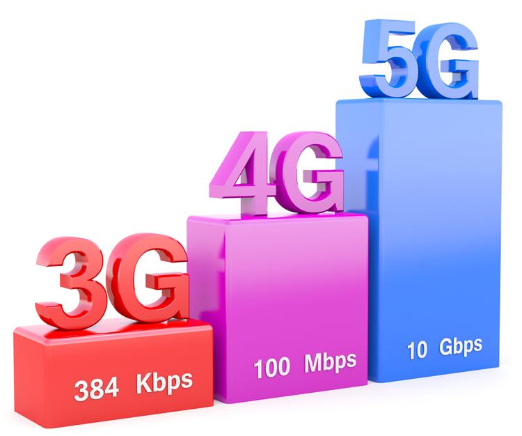 سرعات 5G و 4G